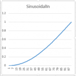 SinIn