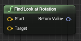 findlookatrotation