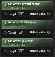 getactorvector