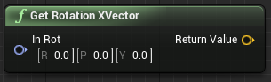 getrotatorxvector
