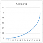 CircularIn