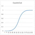 EaseInOutExp4